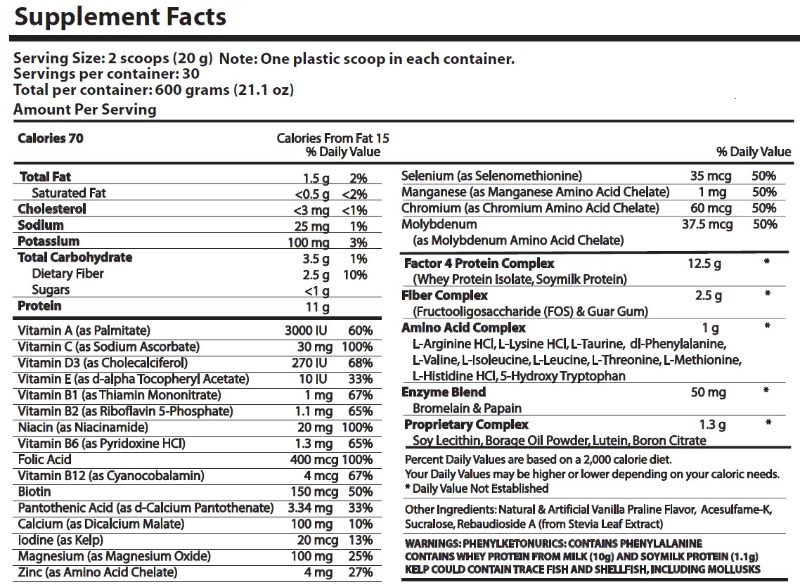 Latest Supplement Facts